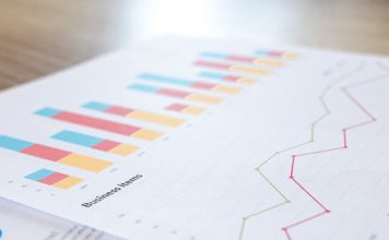 La comparación como estudio económico antes de emprender