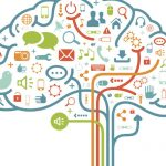 Mejora tu marketing con neuromarketing