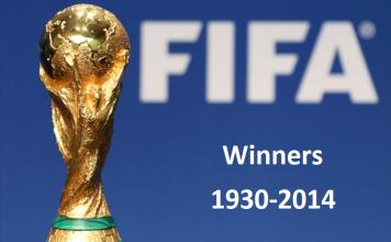 FIFA World Cup experimenta descenso en valor publicitario por primera vez